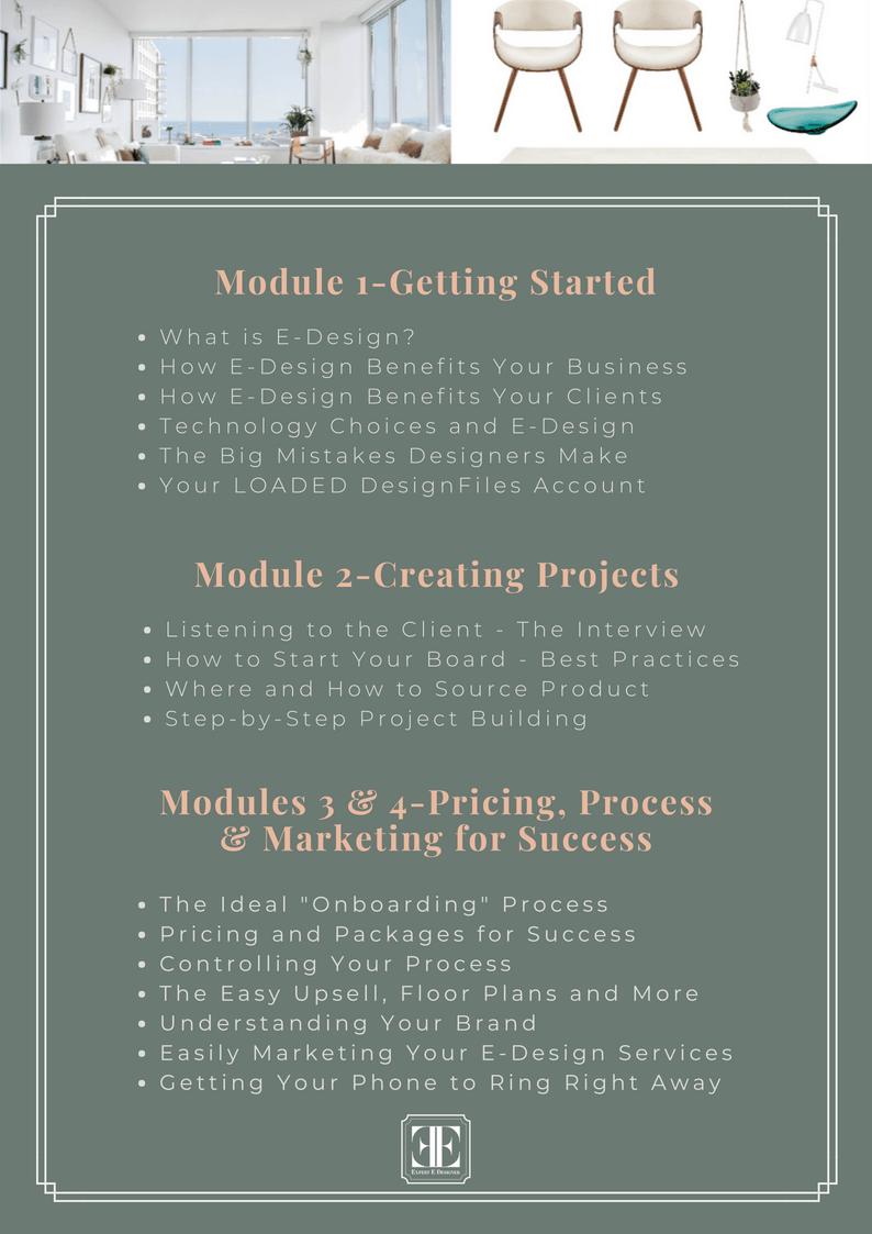 Edesign Training and Pricing – Certified Expert E-Designer Training